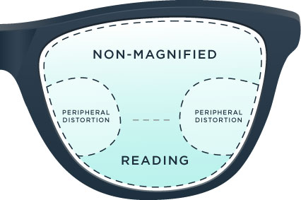 00073980c6ebb Everything You Need to Know About Reading Glasses - Ultimate Buyer s ...